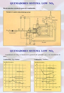 Low nox system burners | E&M Combustión
