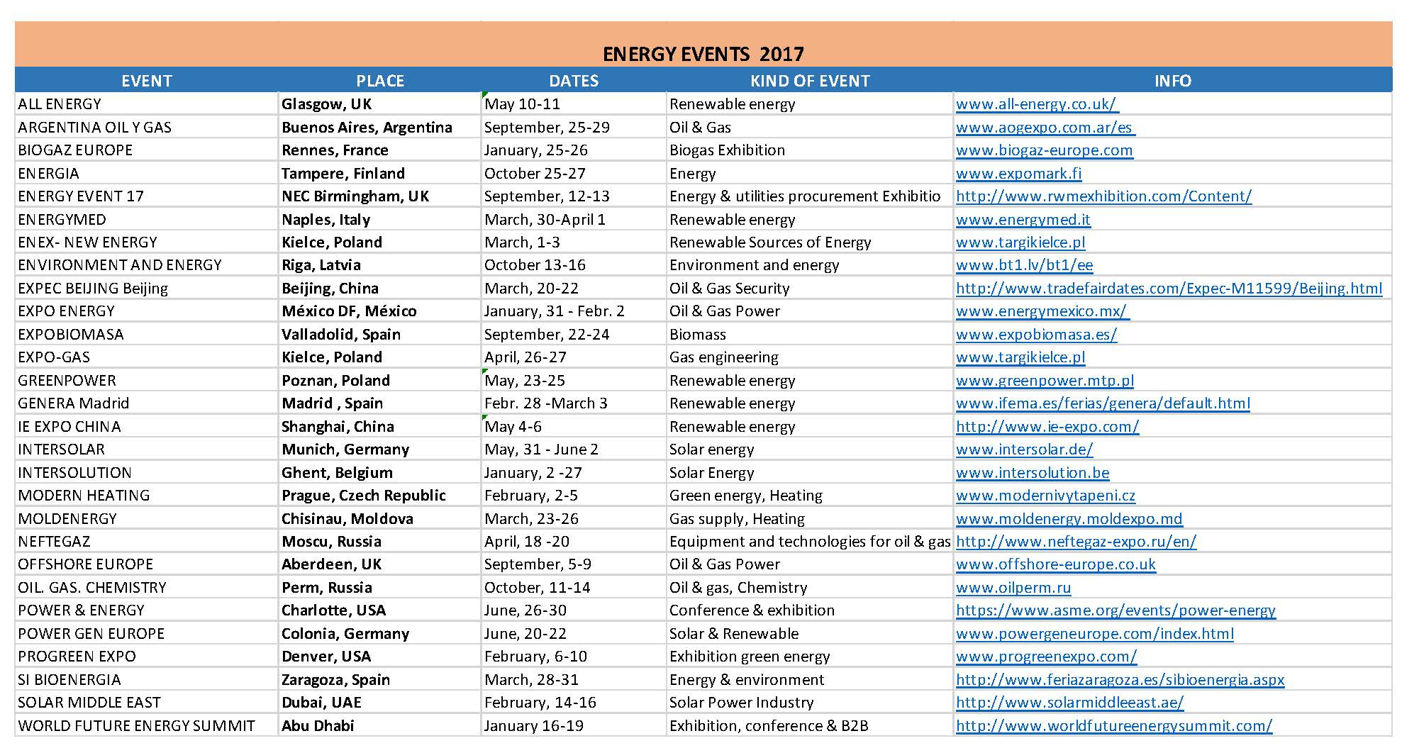 energy fairs 2017