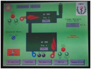 Automatizacion y ahorro de energia | camaras de combustion