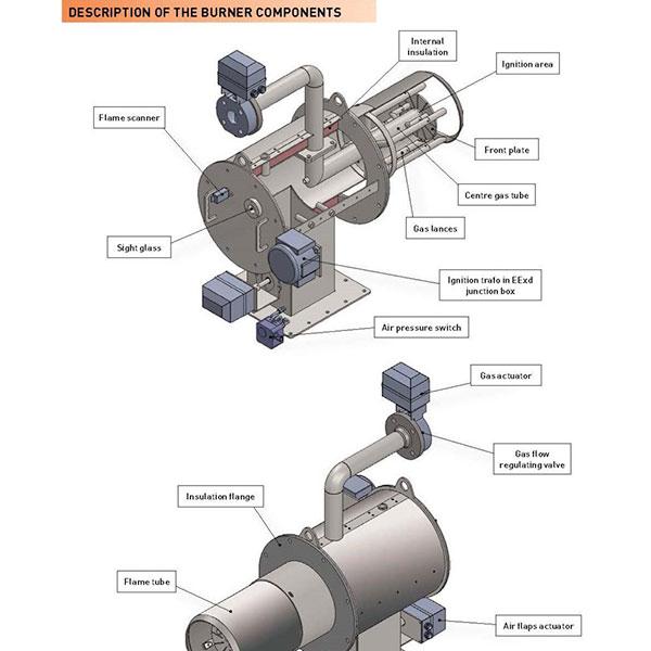 Descripción de Componentes de un Quemador de Gas