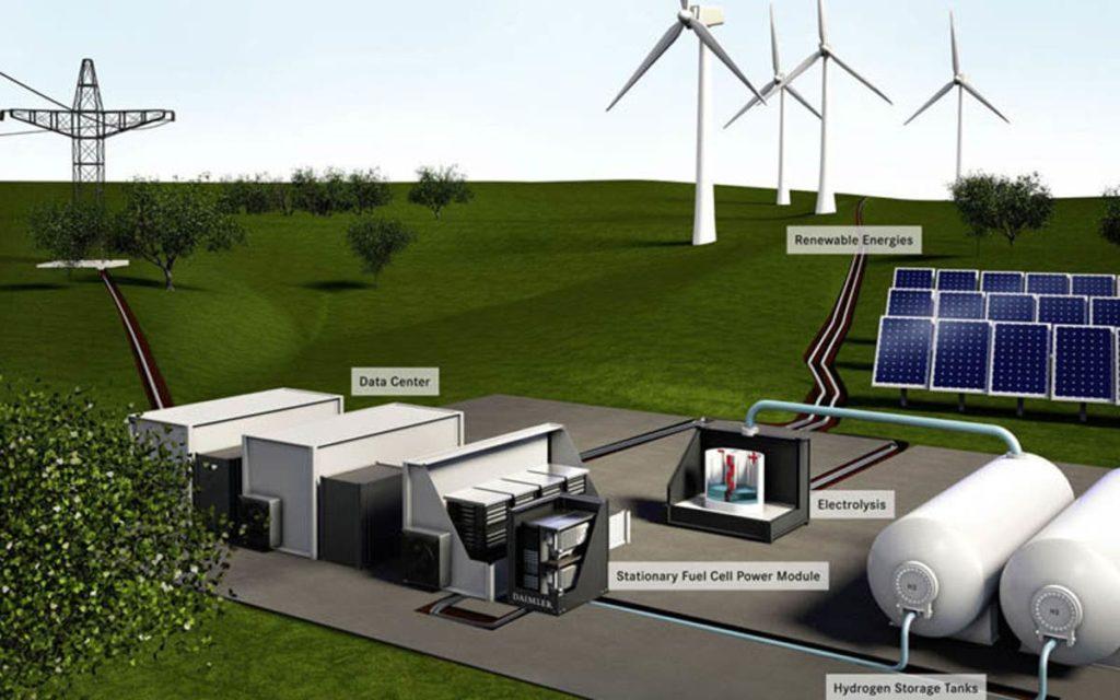 Proyecto Vitale - Primera planta de hidrogeno verde en España - E&M Combustion