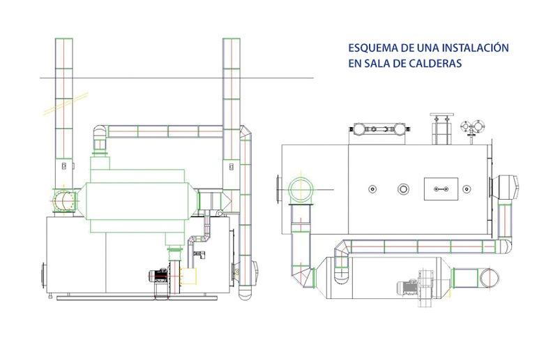 Esquema de instalacion de precalentadores de aire de combustion | E&M Combustion