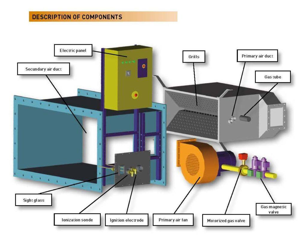 Air vein burners - Drying process lines - E&M Combustion
