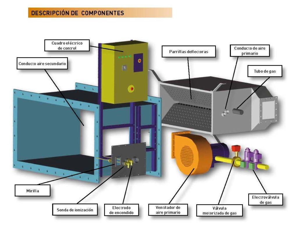 Componentes de un quemador en vena de aire - Linea de proceso de secado - E&M Combustion